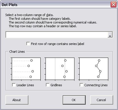 dot plot in excel