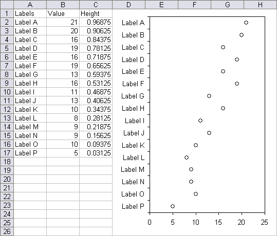 New Charting Utility Dot Plots Daily Dose of Excel – Dot Plot Worksheet
