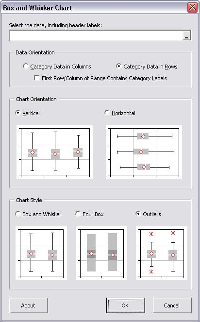 Box Chart Utility Dialog