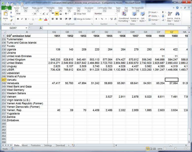 Excel 2007 Daily Dose Of Excel